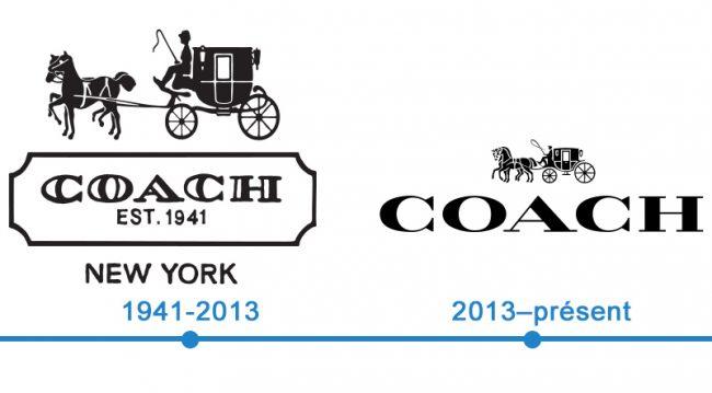 Coach logo histoire