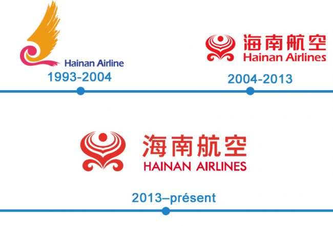 histoire logo Hainan Airlines