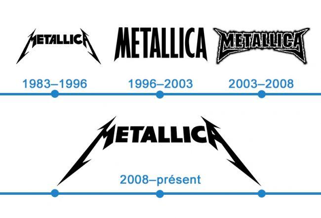 histoire logo Metallica