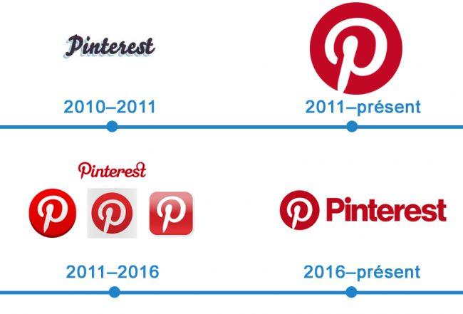 histoire logo Pinterest