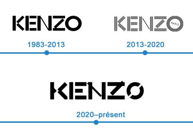 histoire logo Kenzo