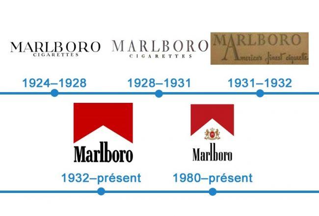 histoire logo Malboro