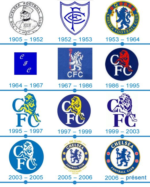 histoire logo Chelsea