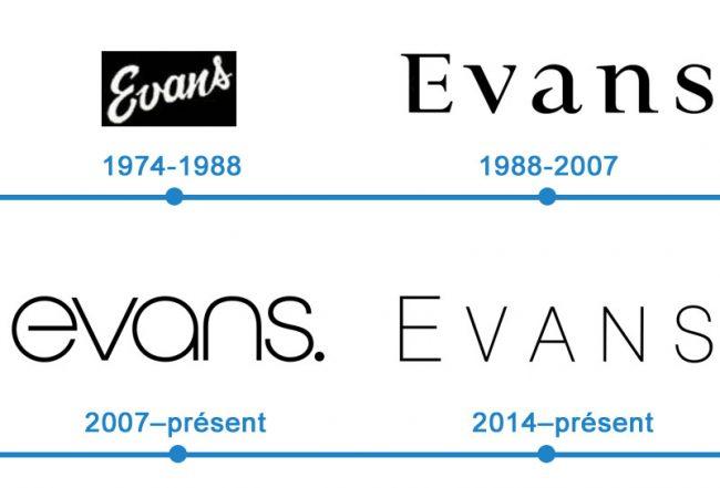 histoire logo Evans