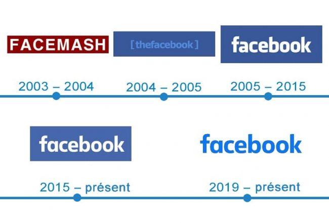 histoire logo Facebook