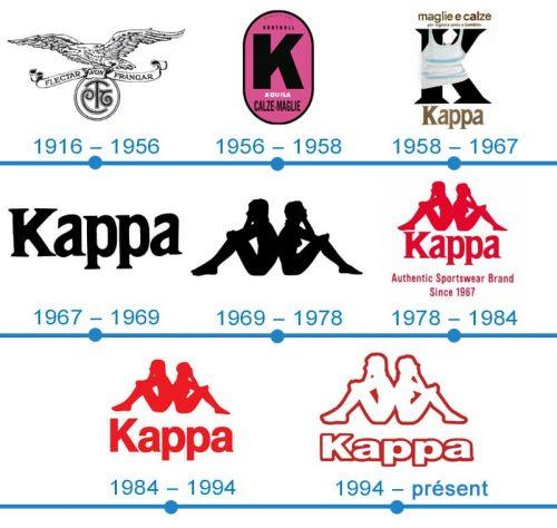 histoire logo Kappa