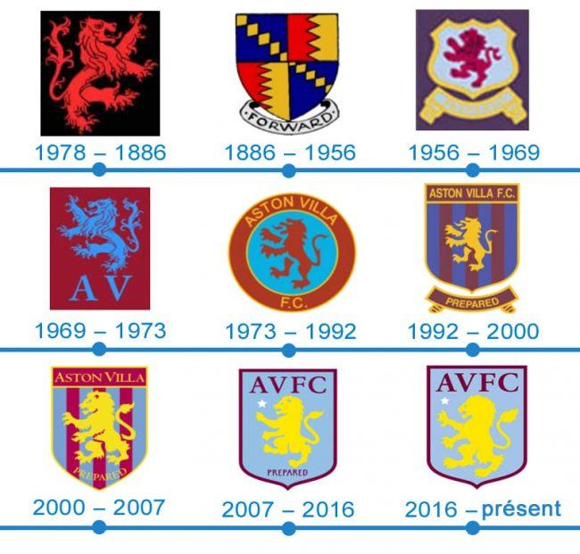 histoire logo Aston Villa