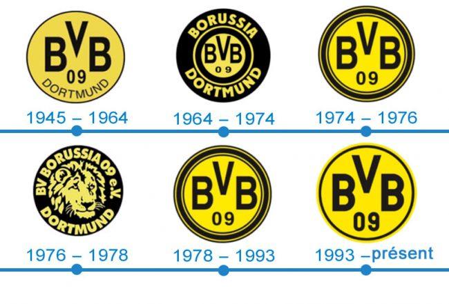 histoire logo Borussia Dortmund