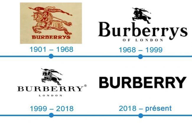 histoire logo Burberry