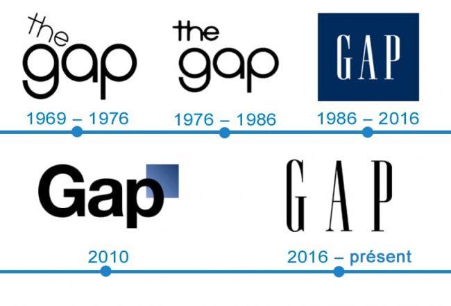 histoire logo Gap