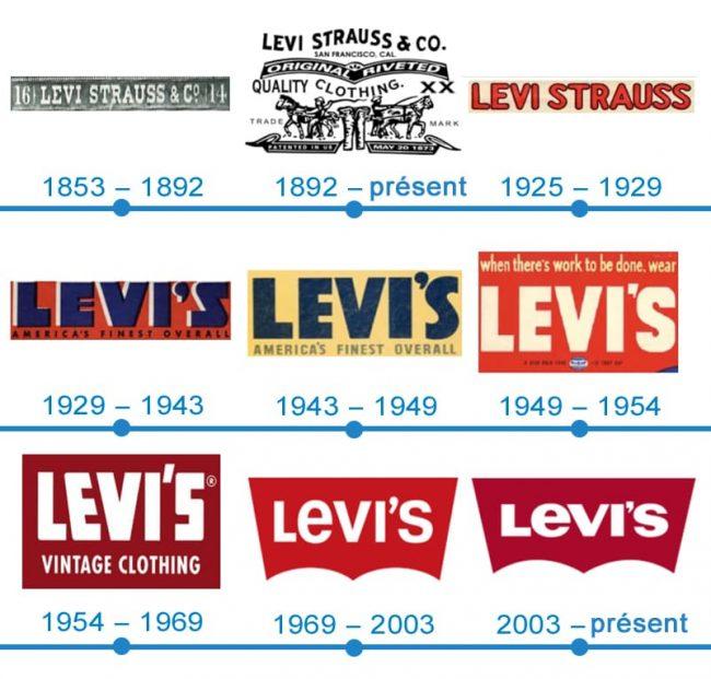 histoire logo Lévis