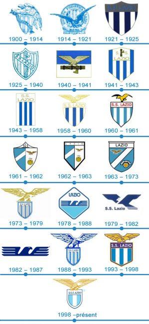 histoire logo Lazio
