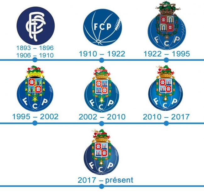 histoire logo Porto