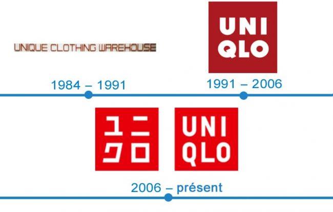 histoire logo Uniqlo