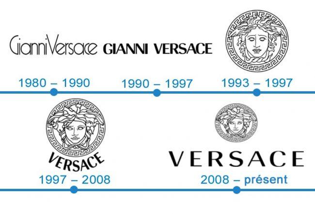 histoire logo Versace