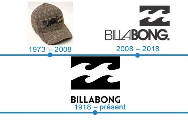 histoire logo Billabong
