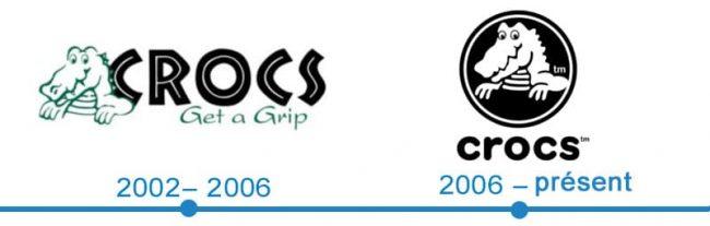 histoire logo Crocs