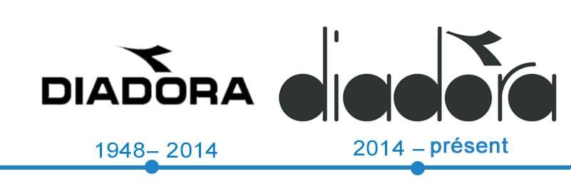 histoire logo Diadora