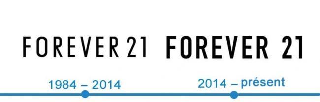 histoire logo Forever 21
