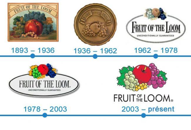 histoire logo Fruit of the loom