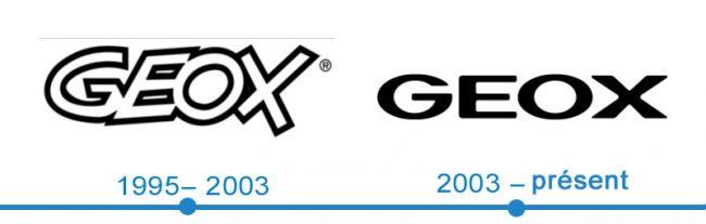 histoire logo Geox