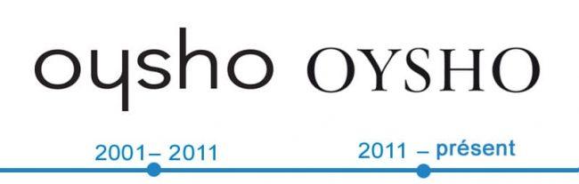 histoire logo Oysho