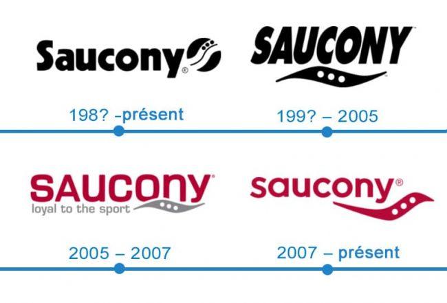 histoire logo Saucony