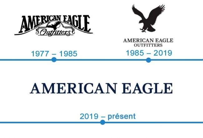 histoire logo American Eagle