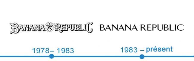 histoire logo Banana Republic
