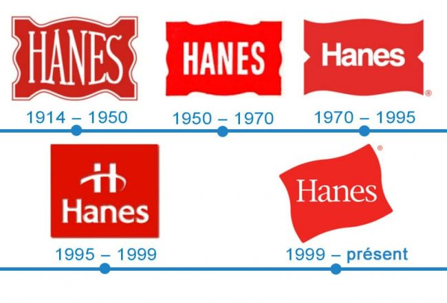 histoire logo Hanes
