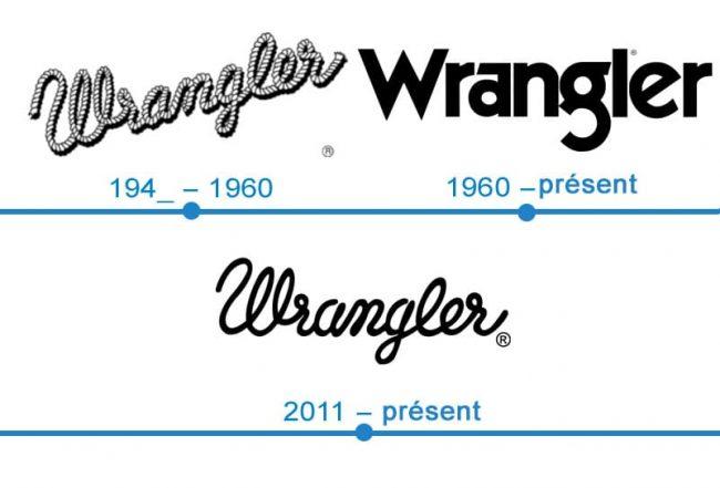 histoire logo Wrangler