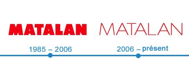 histoire logo Matalan