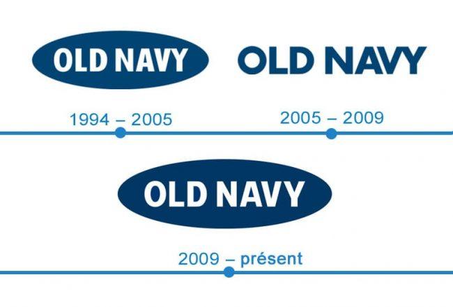 histoire logo Old Navy