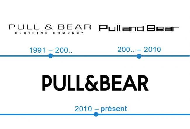 histoire logo Pull & Bear