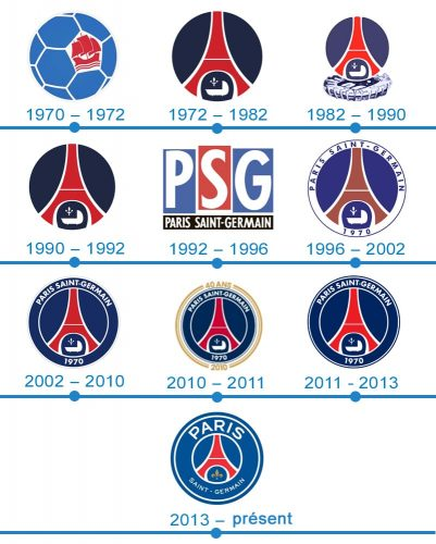 histoire logo PSG