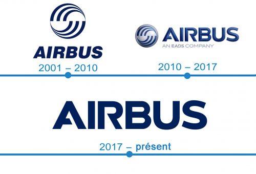 histoire logo Airbus