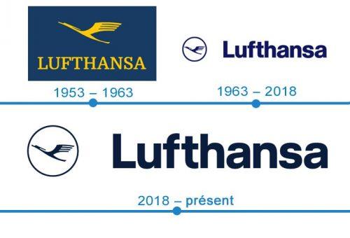 histoire logo Lufthansa