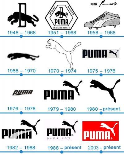 histoirel ogo Puma