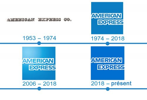 histoire logo American Express