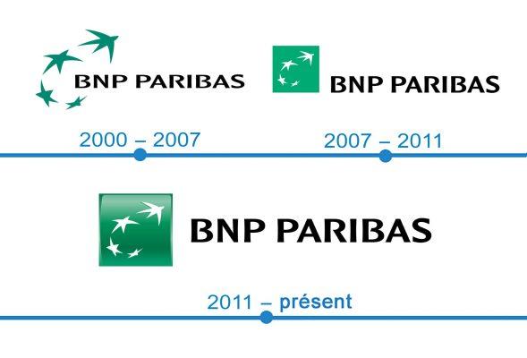 histoire logo BNP Paribas
