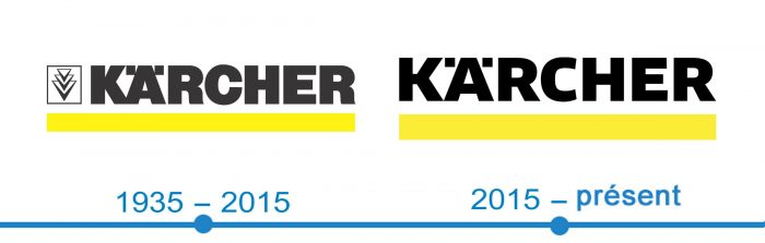histoire logo Karcher