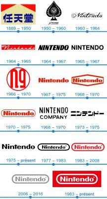 histoire logo Nintendo