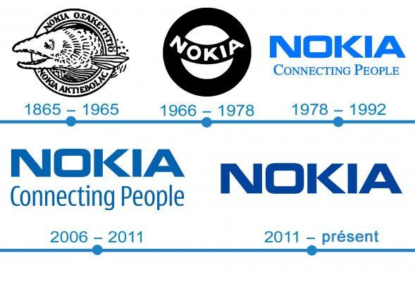 histoire logo Nokia