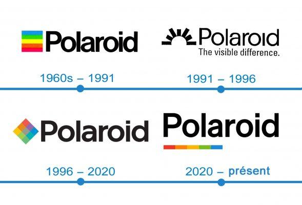 histoire logo Polaroid