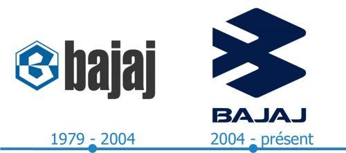 Bajaj Auto Logo histoire