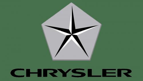 Chrysler Logo-2008