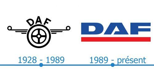 Daf Logo histoire