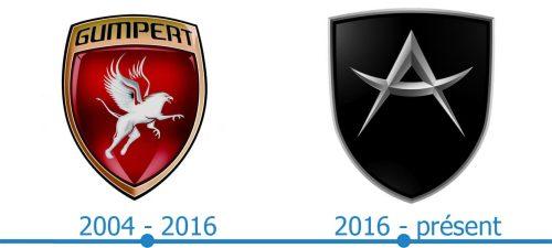 Gumpert Logo histoire