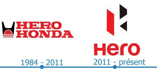 Hero Logo histoire