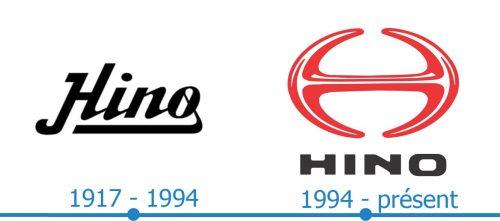 Hino Motors Logo histoire